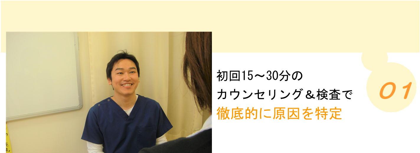 初回のカウンセリング&検査で徹底的に原因を特定-坂井市春江町ひまわり整骨院