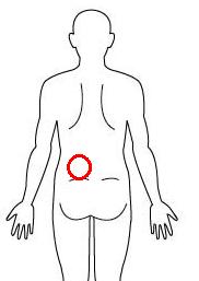 ぎっくり腰の痛みの部位